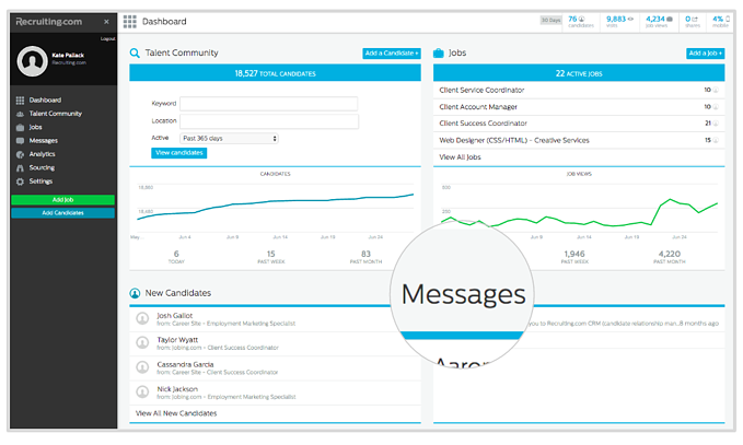 Messages in Dashboard
