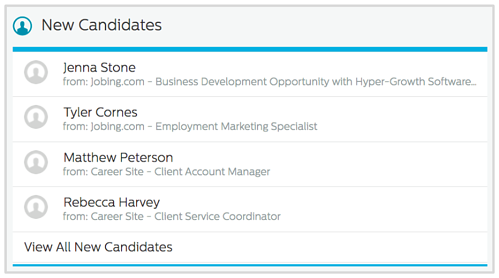 New Candidates in Recruiting.com Dashboard