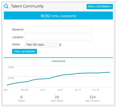 Talent Community in Recruiting.com Dashboard